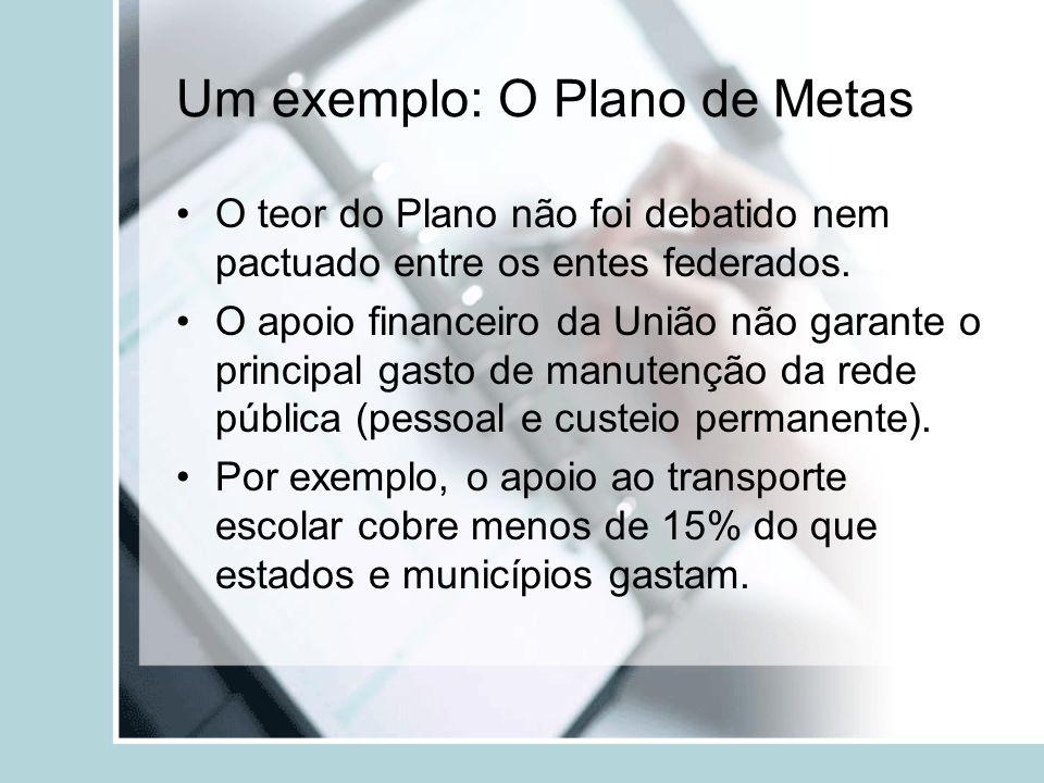 Um exemplo: O Plano de Metas O teor do Plano não foi debatido nem pactuado entre os entes federados. O apoio financeiro da União não garante o princip