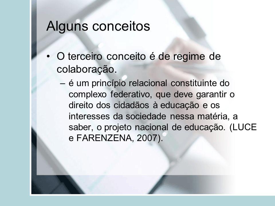 Alguns conceitos O terceiro conceito é de regime de colaboração. –é um princípio relacional constituinte do complexo federativo, que deve garantir o d