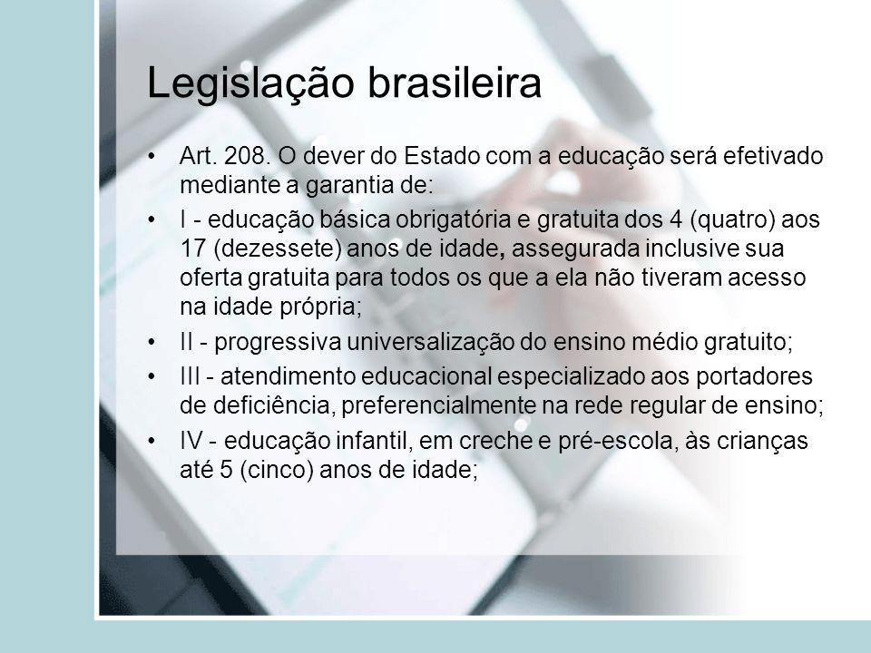 Legislação brasileira Art. 208. O dever do Estado com a educação será efetivado mediante a garantia de: I - educação básica obrigatória e gratuita dos