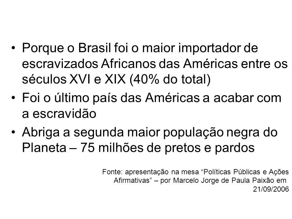 Porque o Brasil foi o maior importador de escravizados Africanos das Américas entre os séculos XVI e XIX (40% do total) Foi o último país das Américas