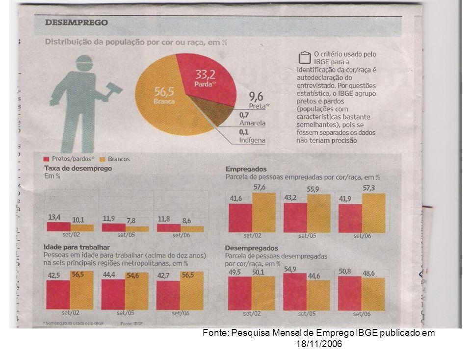 Fonte: Pesquisa Mensal de Emprego IBGE publicado em 18/11/2006