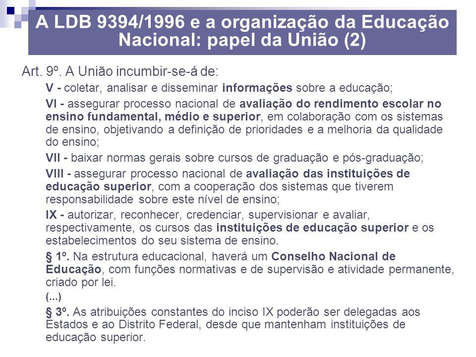 A LDB 9394/1996 e a organização da Educação Nacional: papel da União (2) Art. 9º. A União incumbir-se-á de: V - coletar, analisar e disseminar informa