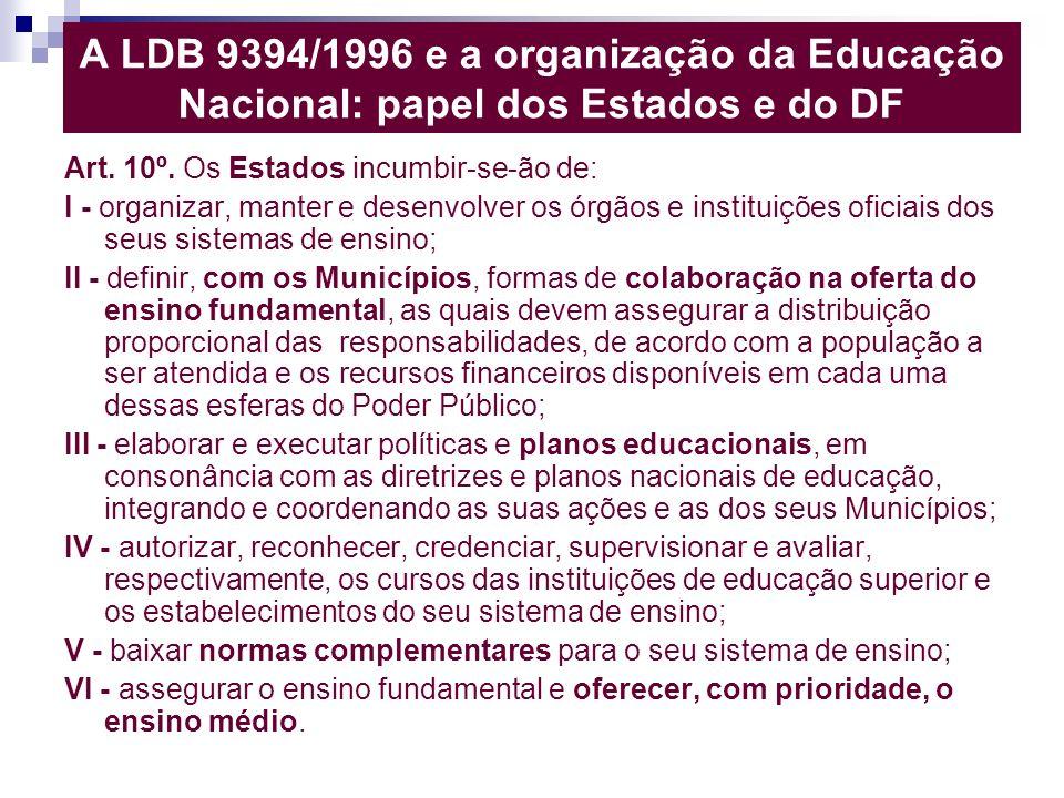 A LDB 9394/1996 e a organização da Educação Nacional: papel dos Estados e do DF Art. 10º. Os Estados incumbir-se-ão de: I - organizar, manter e desenv