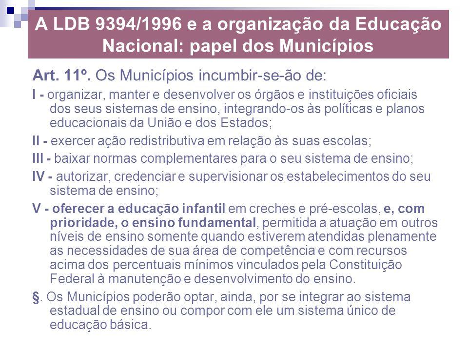 A LDB 9394/1996 e a organização da Educação Nacional: papel dos Municípios Art. 11º. Os Municípios incumbir-se-ão de: I - organizar, manter e desenvol