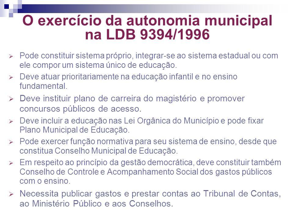 O exercício da autonomia municipal na LDB 9394/1996 Pode constituir sistema próprio, integrar-se ao sistema estadual ou com ele compor um sistema únic