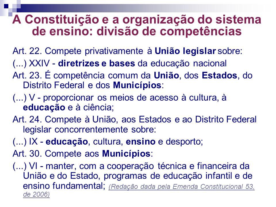 A Constituição e a organização do sistema de ensino: divisão de competências Art. 22. Compete privativamente à União legislar sobre: (...) XXIV - dire