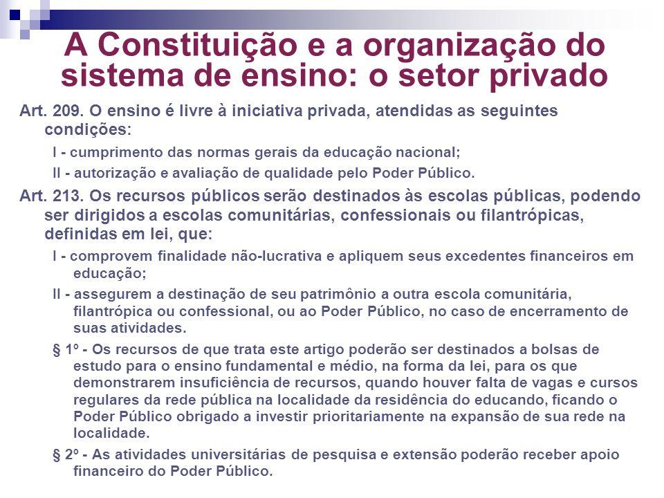 A Constituição e a organização do sistema de ensino: o setor privado Art. 209. O ensino é livre à iniciativa privada, atendidas as seguintes condições
