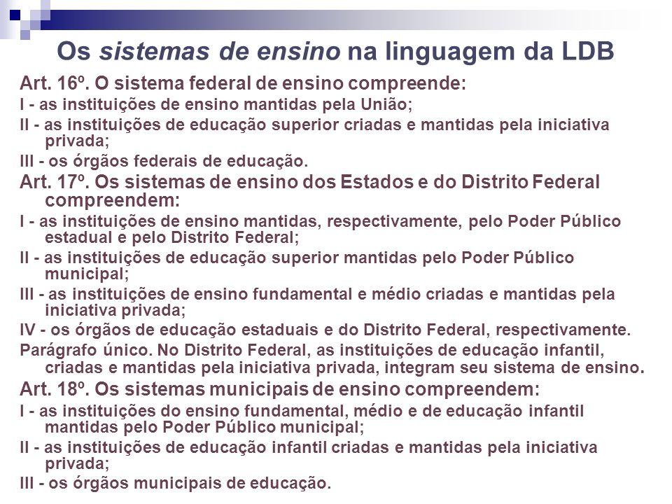 Os sistemas de ensino na linguagem da LDB Art. 16º. O sistema federal de ensino compreende: I - as instituições de ensino mantidas pela União; II - as