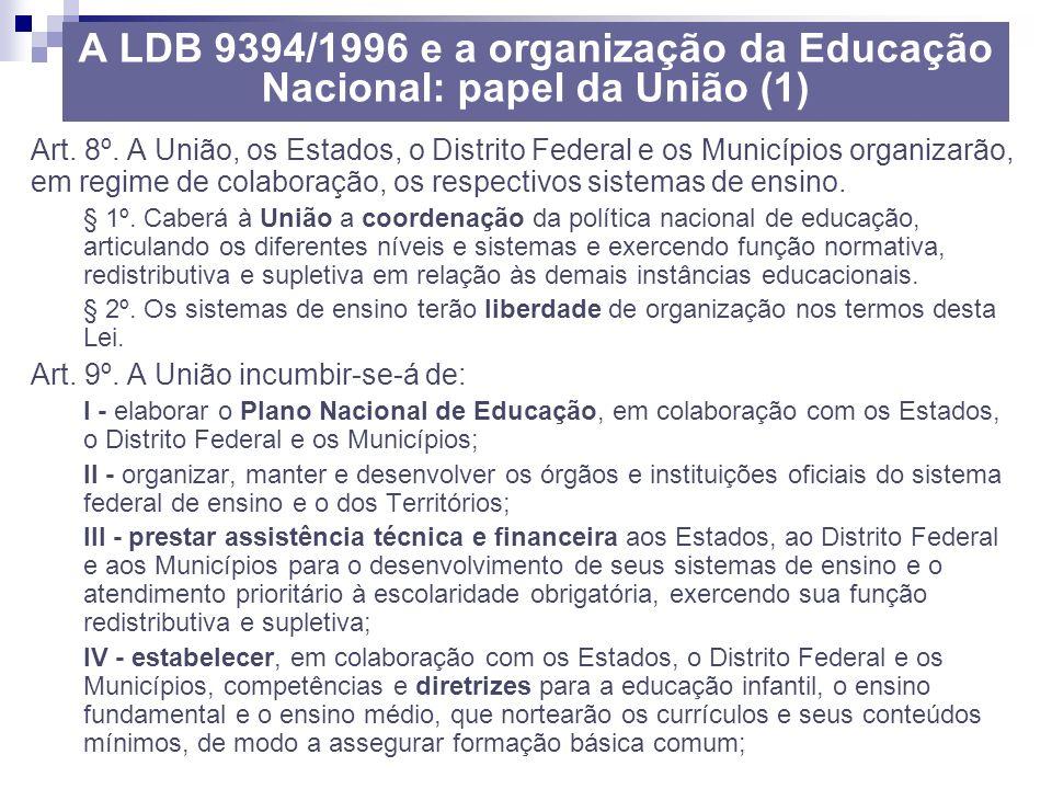 A LDB 9394/1996 e a organização da Educação Nacional: papel da União (1) Art. 8º. A União, os Estados, o Distrito Federal e os Municípios organizarão,