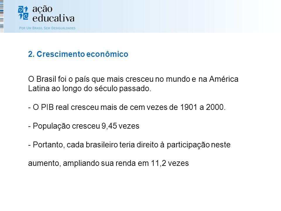 O Brasil foi o país que mais cresceu no mundo e na América Latina ao longo do século passado.