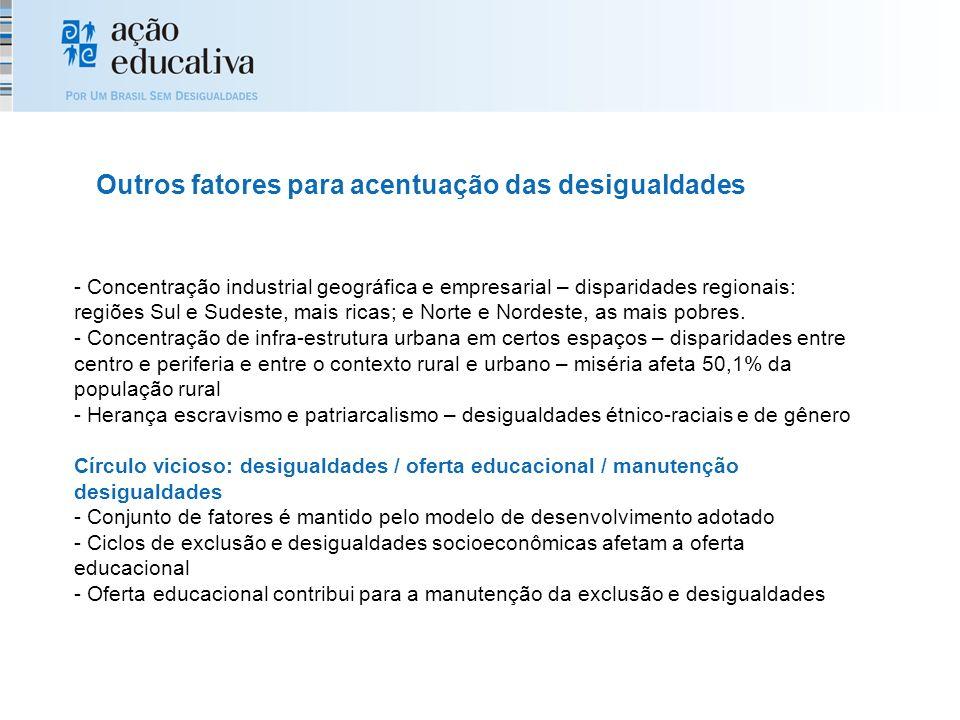 Proporção de escolas de ensino regular como inclusão de estudantes com deficiência Brasil: 27,6% Rede Pública28,4%Rede Privada22% Sudeste45,4%Norte15,4% Violência na escola Pesquisa (2009) - quanto mais discriminatório é o ambiente, menor é o aproveitamento dos estudantes.
