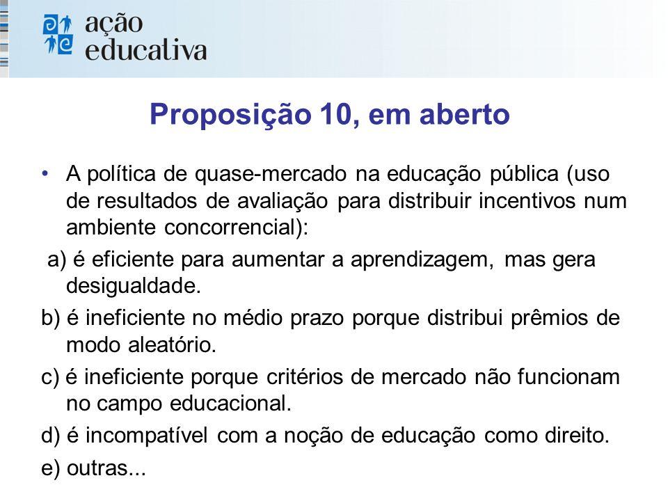 Proposição 10, em aberto A política de quase-mercado na educação pública (uso de resultados de avaliação para distribuir incentivos num ambiente concorrencial): a) é eficiente para aumentar a aprendizagem, mas gera desigualdade.