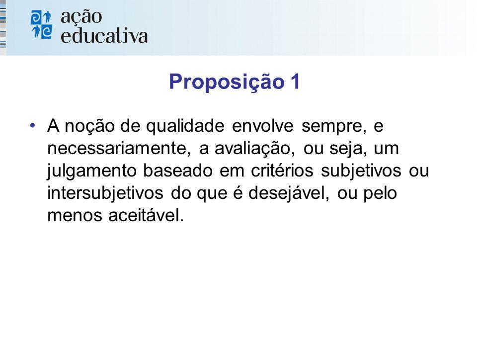 Proposição 2 A avaliação é uma das questões mais delicadas do campo das práticas pedagógicas e das políticas educacionais.