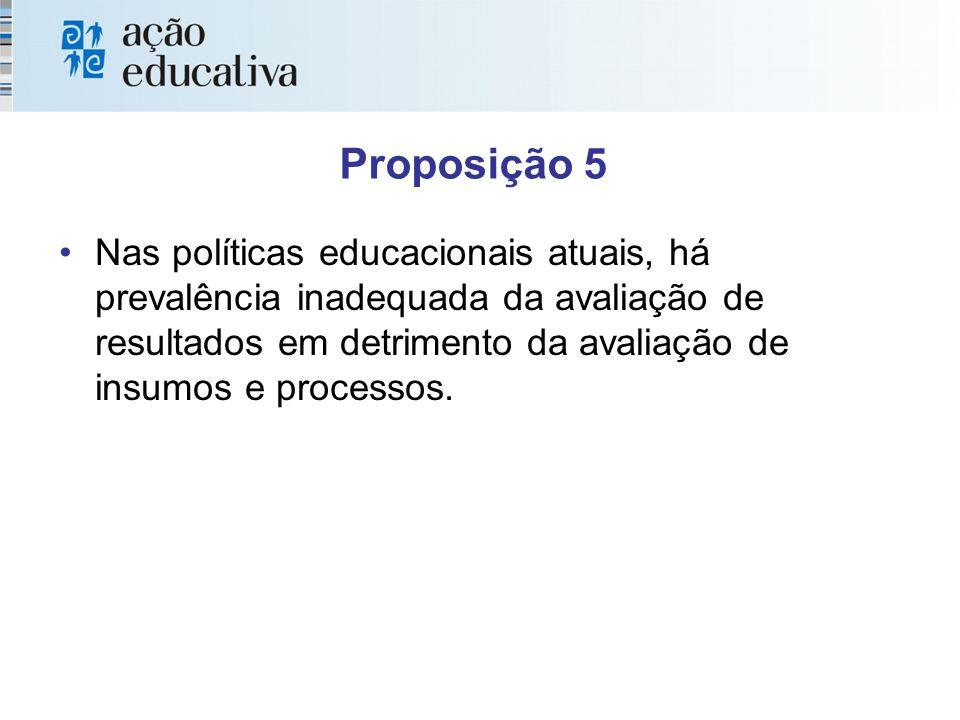 Proposição 5 Nas políticas educacionais atuais, há prevalência inadequada da avaliação de resultados em detrimento da avaliação de insumos e processos.