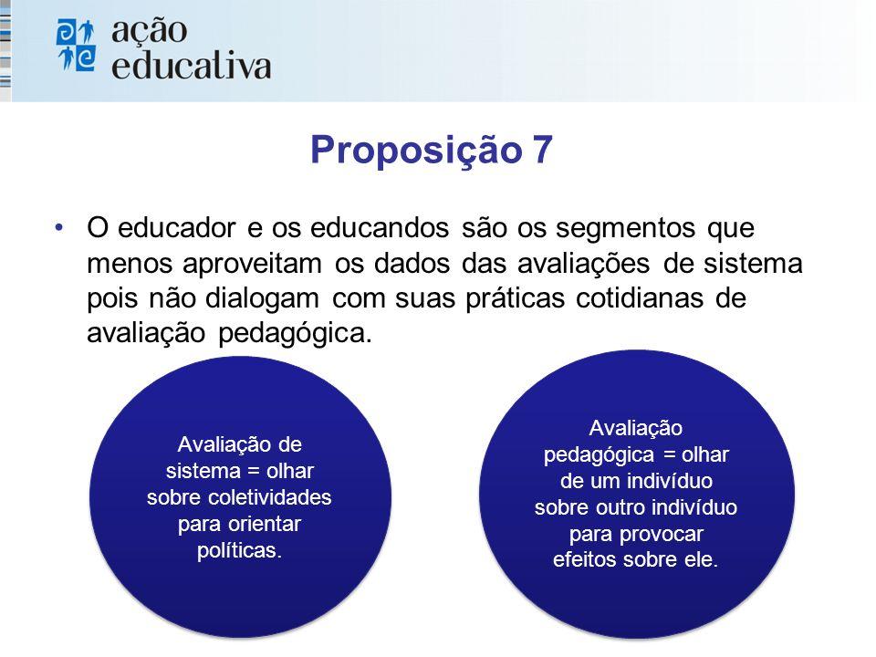 Proposição 7 O educador e os educandos são os segmentos que menos aproveitam os dados das avaliações de sistema pois não dialogam com suas práticas cotidianas de avaliação pedagógica.