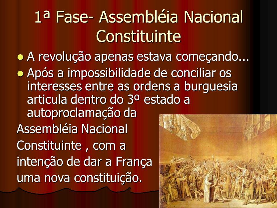 1ª Fase- Assembléia Nacional Constituinte A revolução apenas estava começando... A revolução apenas estava começando... Após a impossibilidade de conc