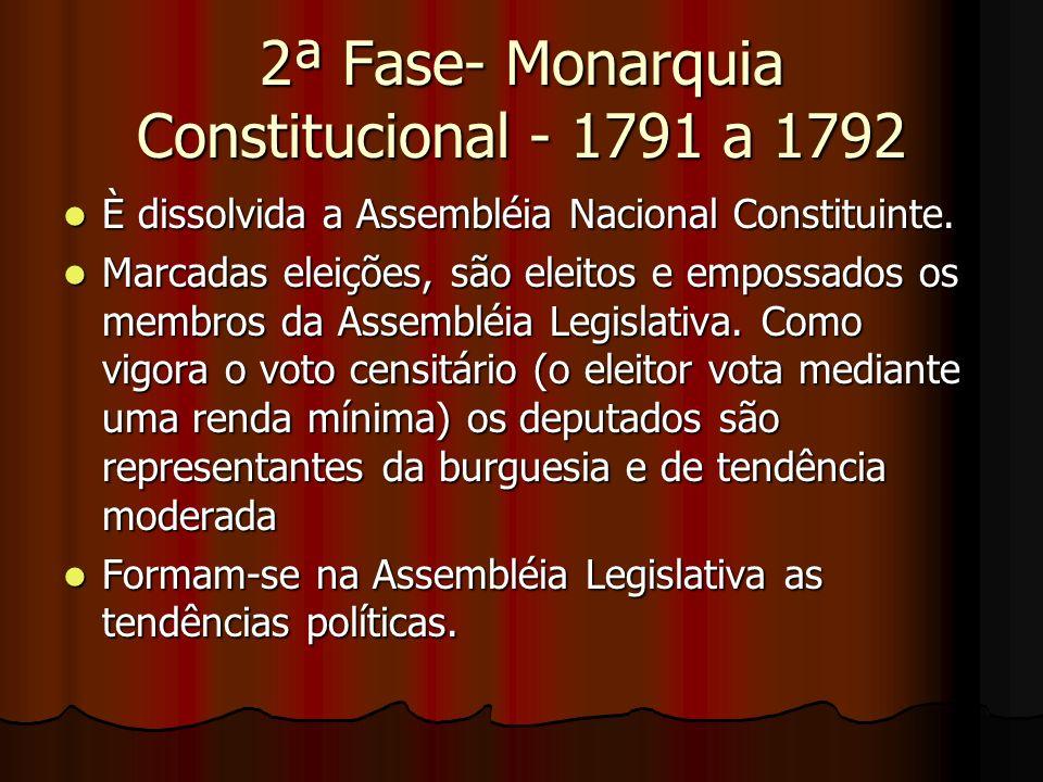 2ª Fase- Monarquia Constitucional - 1791 a 1792 È dissolvida a Assembléia Nacional Constituinte. È dissolvida a Assembléia Nacional Constituinte. Marc