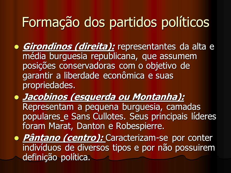Formação dos partidos políticos Girondinos (direita): representantes da alta e média burguesia republicana, que assumem posições conservadoras com o o