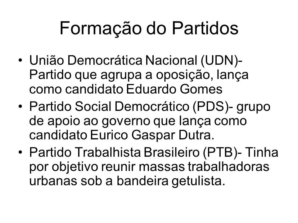 Queremismo Iniciativa promovida pelos círculos trabalhistas ligados a Getúlio, com o apoio dos comunistas.