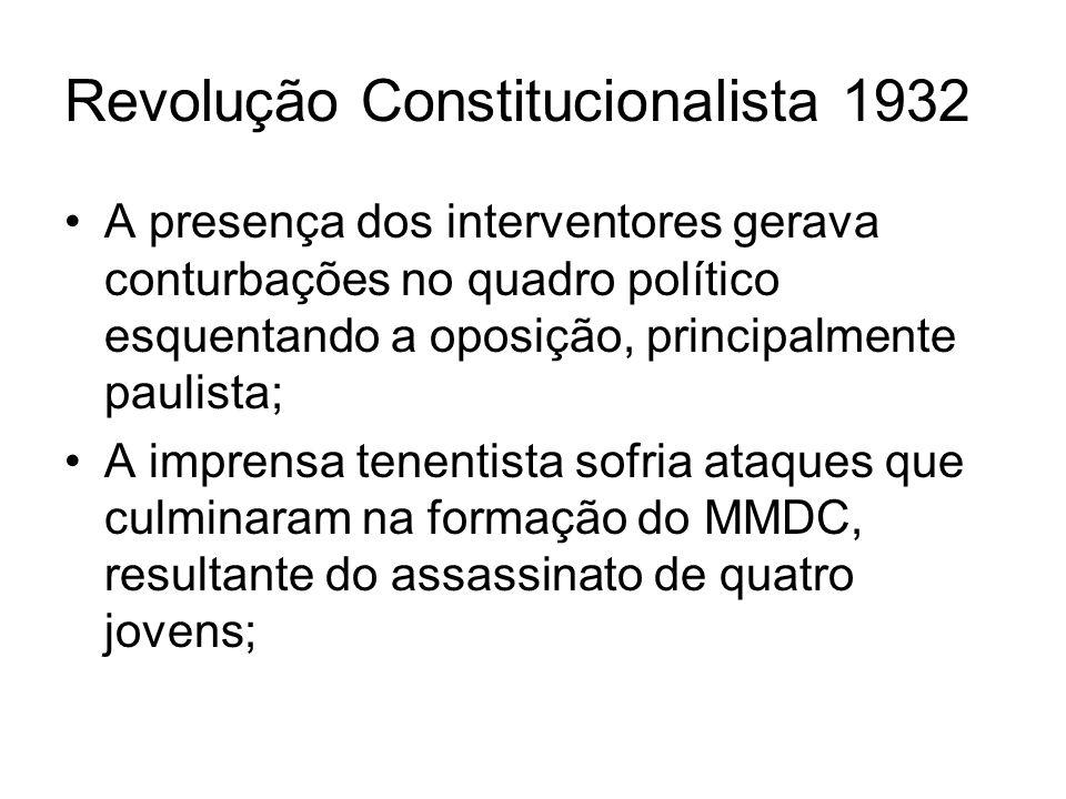 Revolução Constitucionalista 1932 A presença dos interventores gerava conturbações no quadro político esquentando a oposição, principalmente paulista;