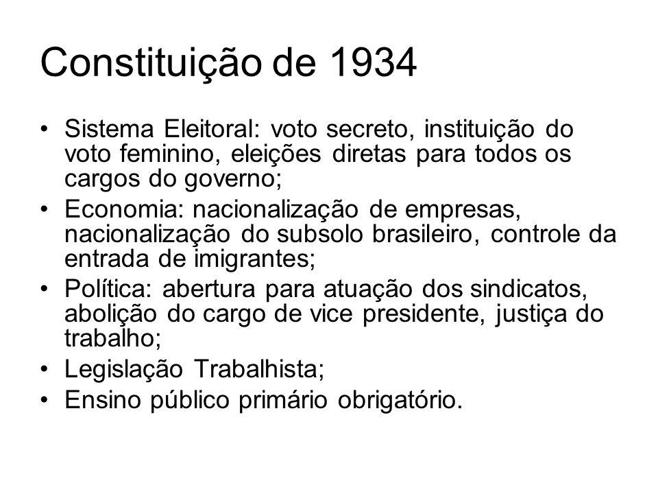 Governo Constitucional (1934-7) Vargas se esforça na manutenção do estável quadro político; Formação da AIB (Ação Integralista Brasileira): organização política de orientação fascista, que tem como líder a imagem de Plínio Salgado.