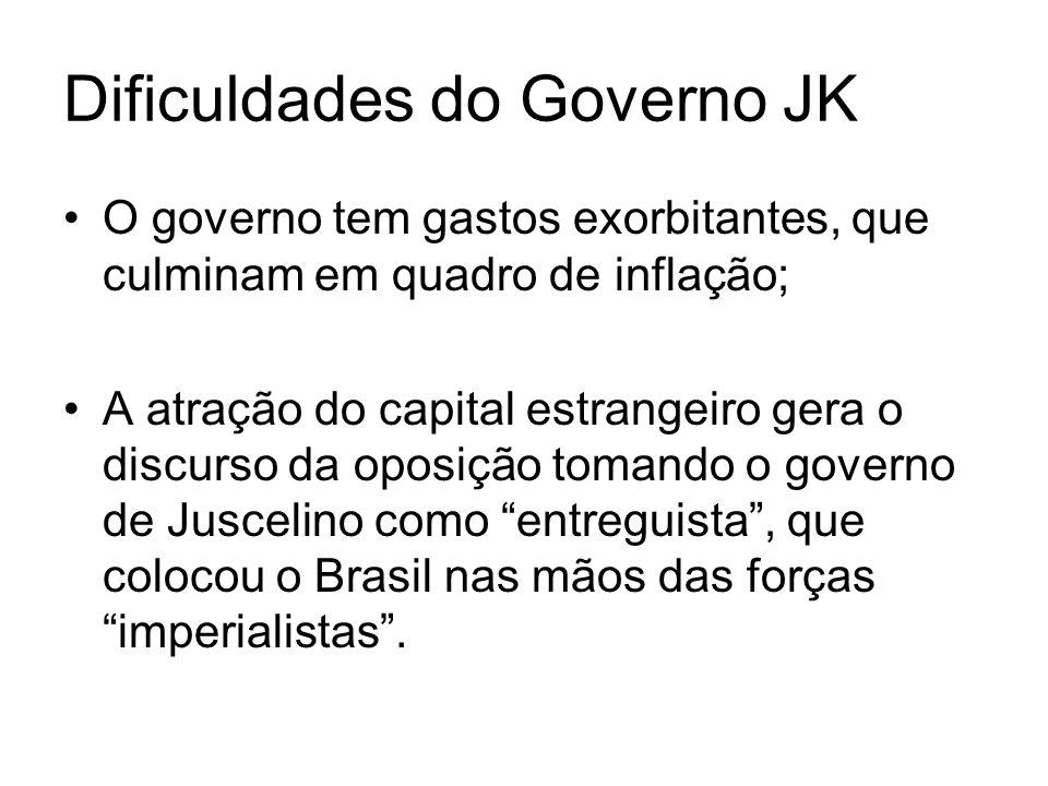 Dificuldades do Governo JK O governo tem gastos exorbitantes, que culminam em quadro de inflação; A atração do capital estrangeiro gera o discurso da
