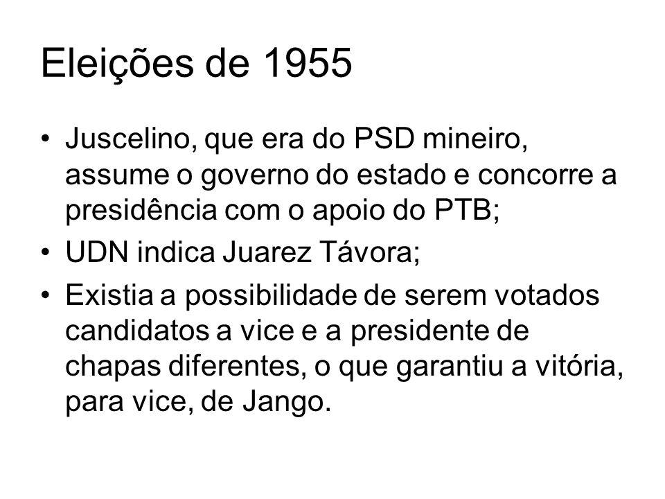Eleições de 1955 Juscelino, que era do PSD mineiro, assume o governo do estado e concorre a presidência com o apoio do PTB; UDN indica Juarez Távora;