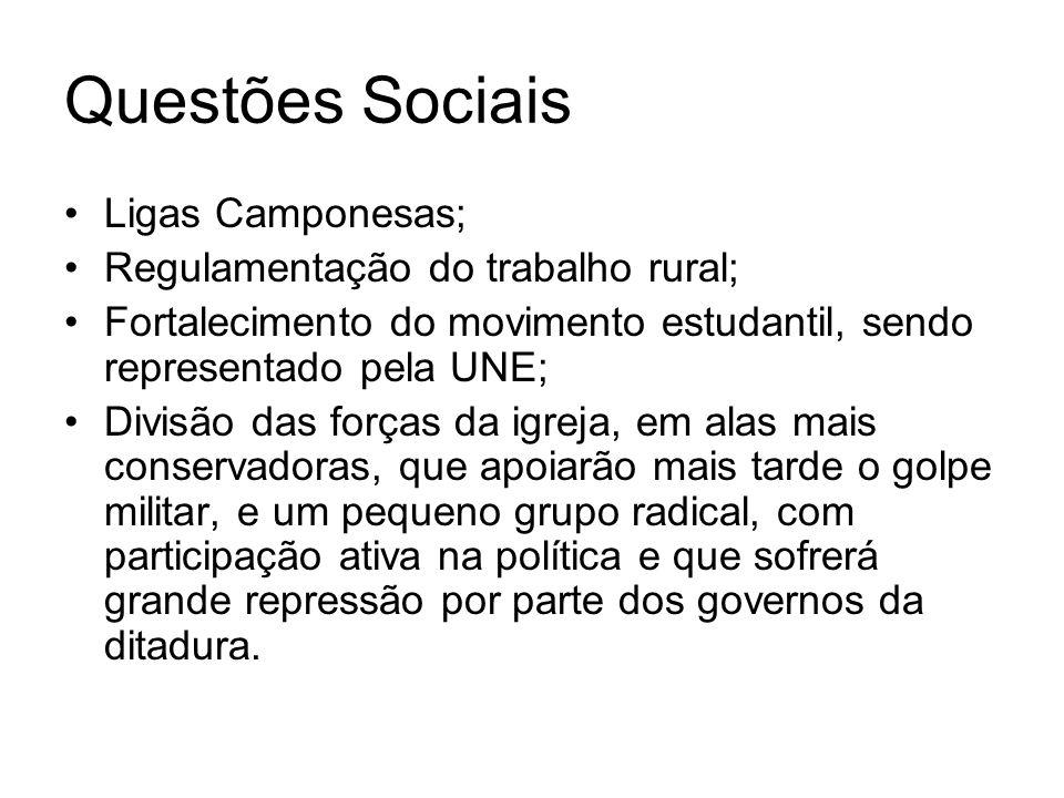 Questões Sociais Ligas Camponesas; Regulamentação do trabalho rural; Fortalecimento do movimento estudantil, sendo representado pela UNE; Divisão das