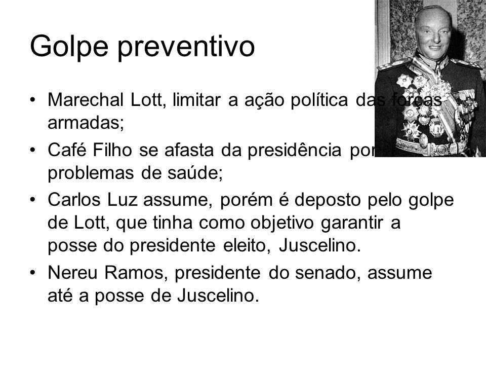 Golpe preventivo Marechal Lott, limitar a ação política das forças armadas; Café Filho se afasta da presidência por problemas de saúde; Carlos Luz ass