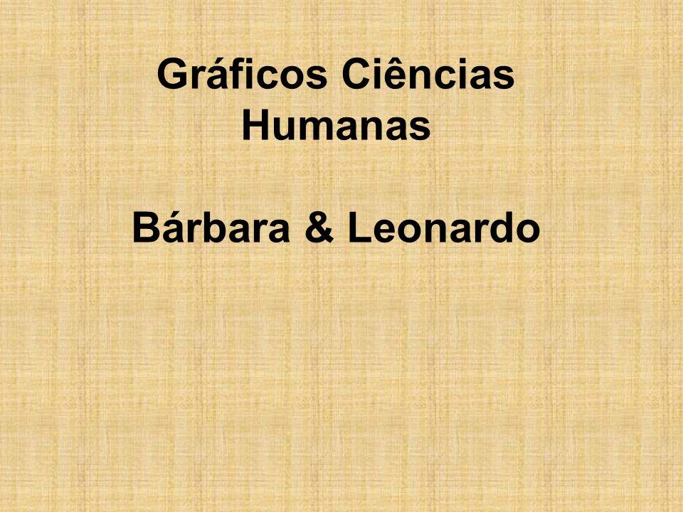 Gráficos Ciências Humanas Bárbara & Leonardo