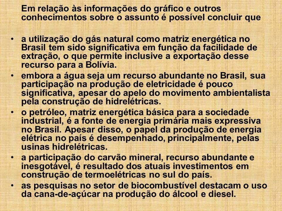 Em relação às informações do gráfico e outros conhecimentos sobre o assunto é possível concluir que a utilização do gás natural como matriz energética