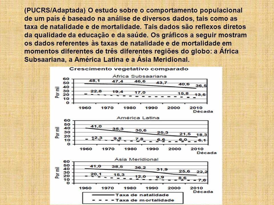 (PUCRS/Adaptada) O estudo sobre o comportamento populacional de um país é baseado na análise de diversos dados, tais como as taxa de natalidade e de m