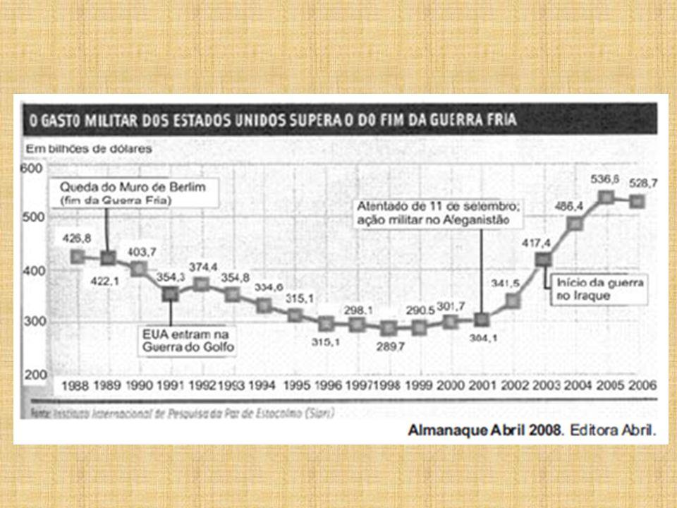 Os ataques de 11 de Setembro de 2011 e os gastos militares dos EUA A grande máquina de guerra dos EUA custa 1,5 trilhão de dólares (equivalente ao PIB brasileiro) ao ano, valor que significa 43% dos gastos militares em todo o mundo