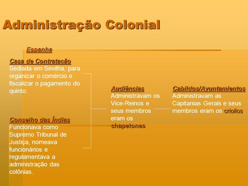 Administração Colonial Casa de Contratação Casa de Contratação Sediada em Sevilha, para organizar o comércio e fiscalizar o pagamento do quinto. Conse