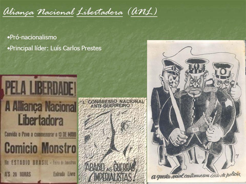 Aliança Nacional Libertadora (ANL) Pró-nacionalismo Principal líder: Luís Carlos Prestes