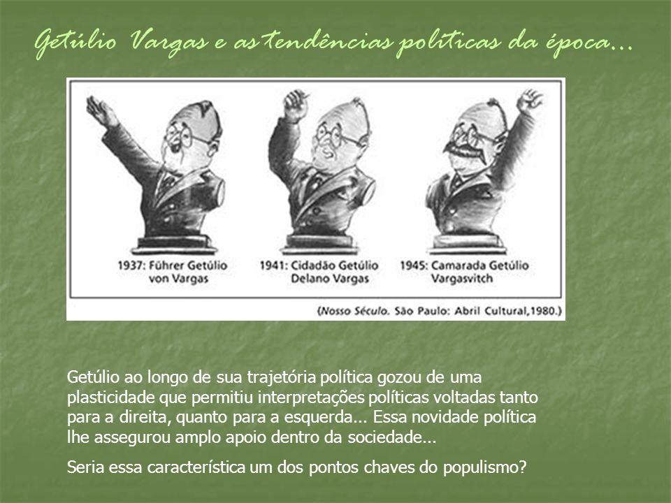 Getúlio Vargas e as tendências políticas da época... Getúlio ao longo de sua trajetória política gozou de uma plasticidade que permitiu interpretações
