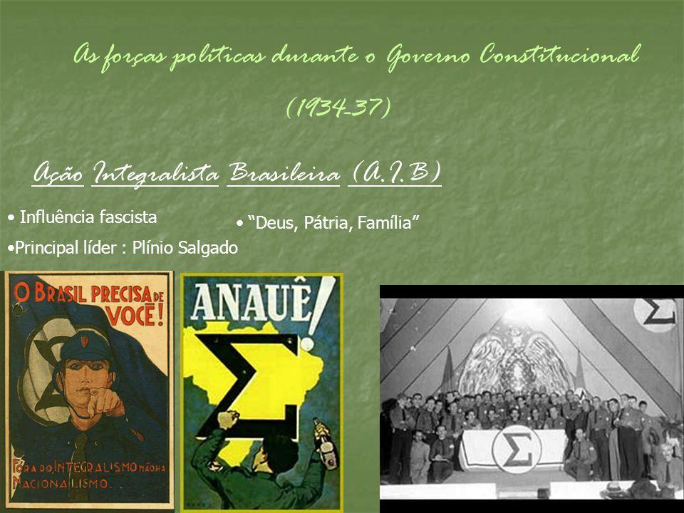 As forças políticas durante o Governo Constitucional (1934-37) Ação Integralista Brasileira (A.I.B) Influência fascista Principal líder : Plínio Salga