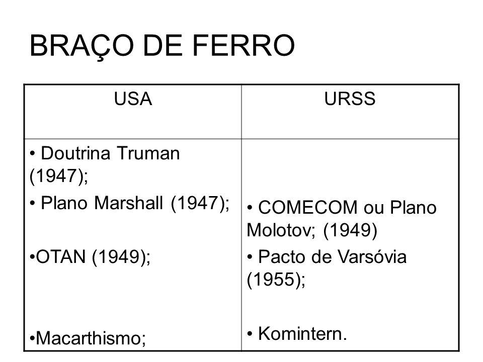 BRAÇO DE FERRO USAURSS Doutrina Truman (1947); Plano Marshall (1947); OTAN (1949); Macarthismo; COMECOM ou Plano Molotov; (1949) Pacto de Varsóvia (19