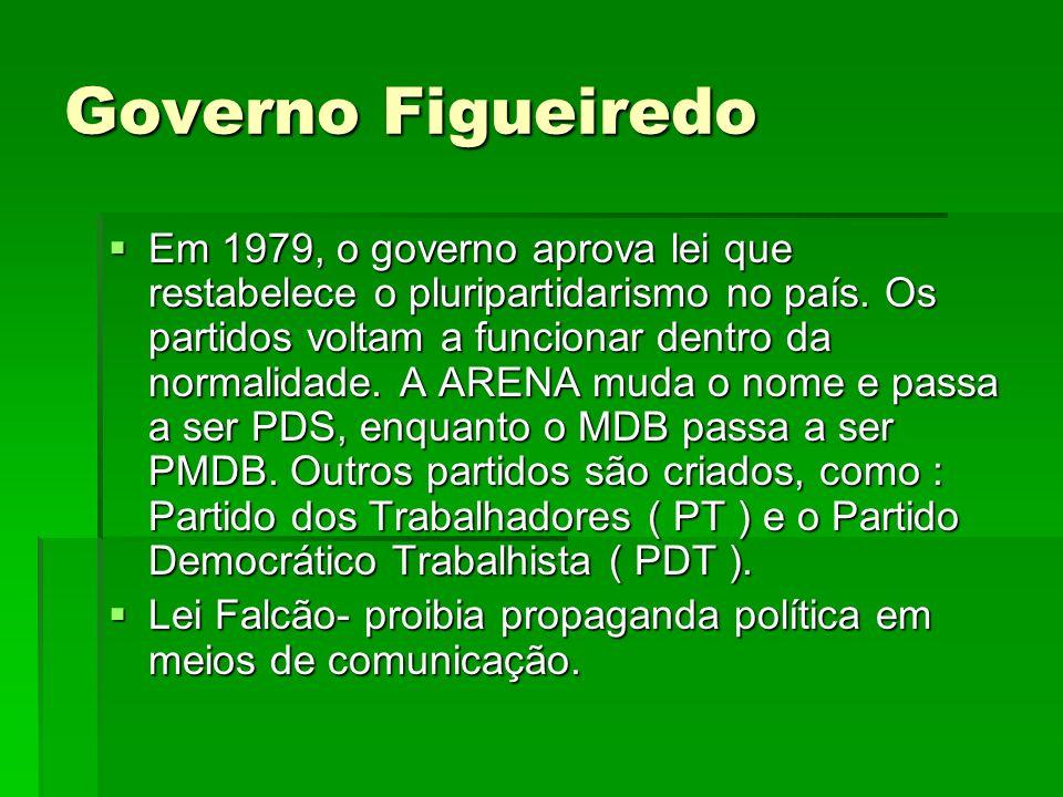 Governo Figueiredo Em 1979, o governo aprova lei que restabelece o pluripartidarismo no país. Os partidos voltam a funcionar dentro da normalidade. A