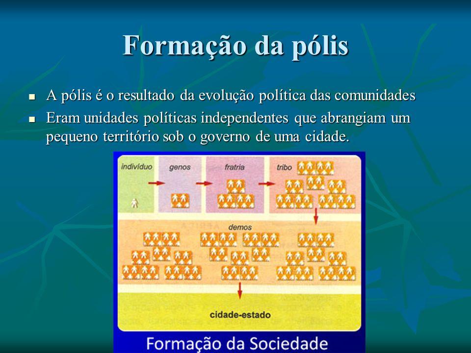 Formação da pólis A pólis é o resultado da evolução política das comunidades A pólis é o resultado da evolução política das comunidades Eram unidades políticas independentes que abrangiam um pequeno território sob o governo de uma cidade.