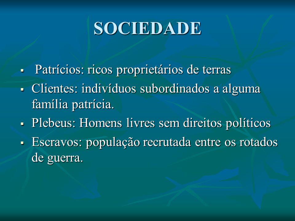 SOCIEDADE Patrícios: ricos proprietários de terras Patrícios: ricos proprietários de terras Clientes: indivíduos subordinados a alguma família patrícia.
