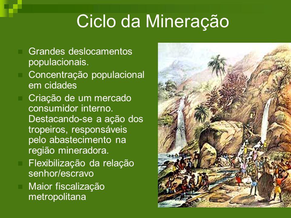 Ciclo da Mineração Grandes deslocamentos populacionais. Concentração populacional em cidades Criação de um mercado consumidor interno. Destacando-se a