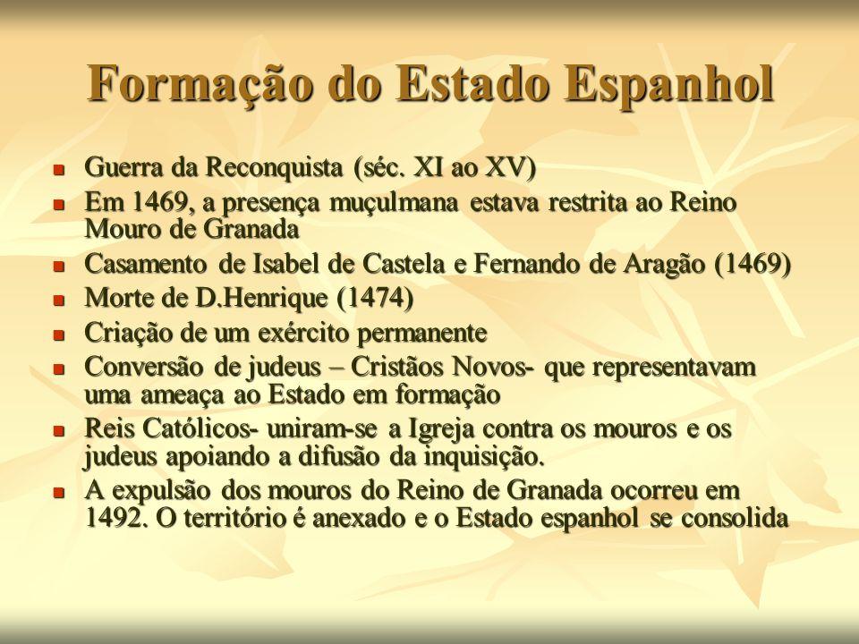Formação do Estado Espanhol Guerra da Reconquista (séc. XI ao XV) Guerra da Reconquista (séc. XI ao XV) Em 1469, a presença muçulmana estava restrita