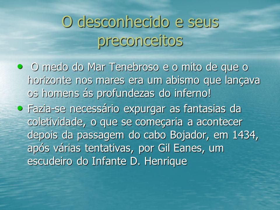 O desconhecido e seus preconceitos O medo do Mar Tenebroso e o mito de que o horizonte nos mares era um abismo que lançava os homens ás profundezas do