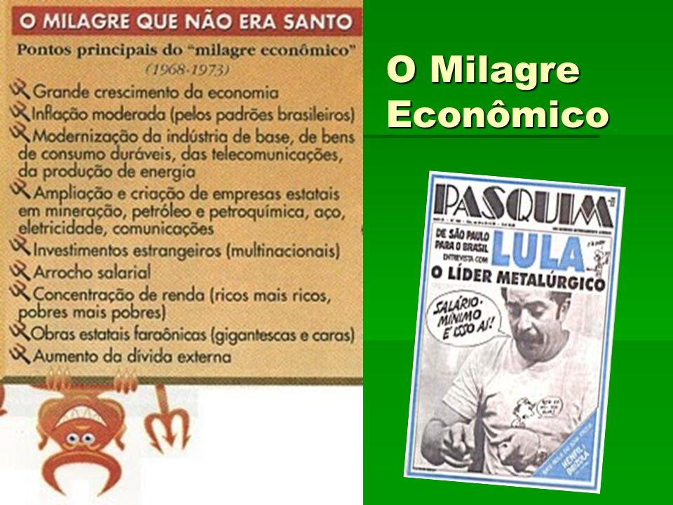 O Milagre Econômico