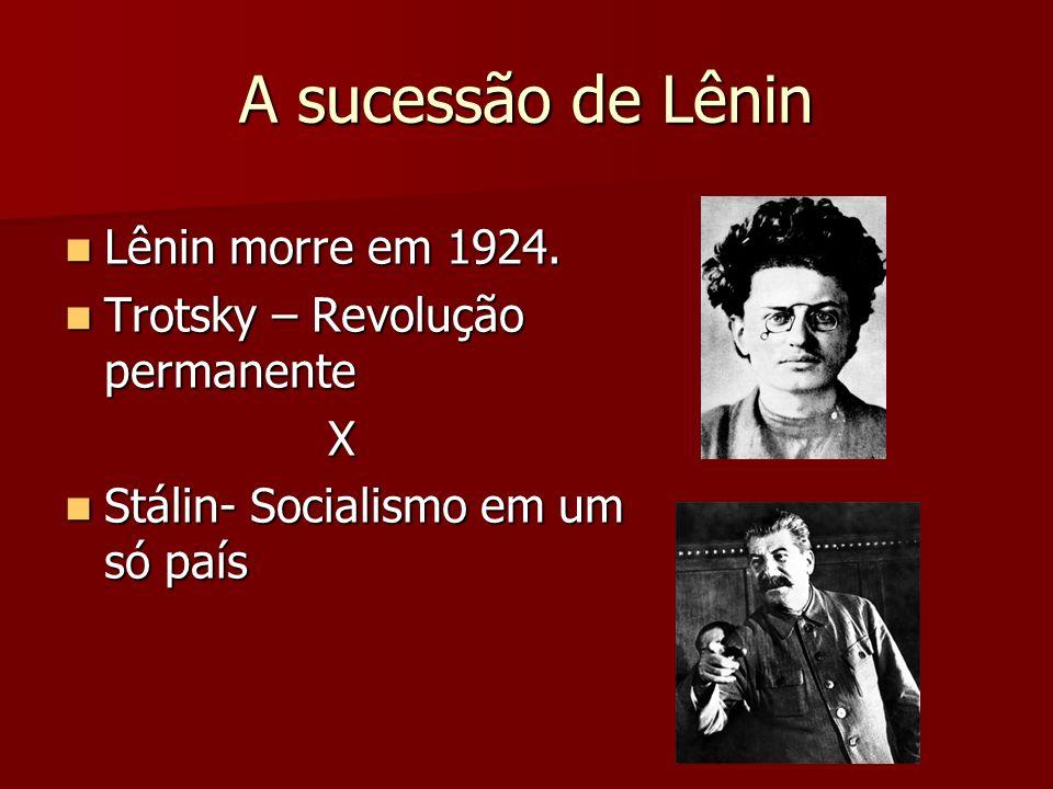 A sucessão de Lênin Lênin morre em 1924. Lênin morre em 1924. Trotsky – Revolução permanente Trotsky – Revolução permanente X Stálin- Socialismo em um