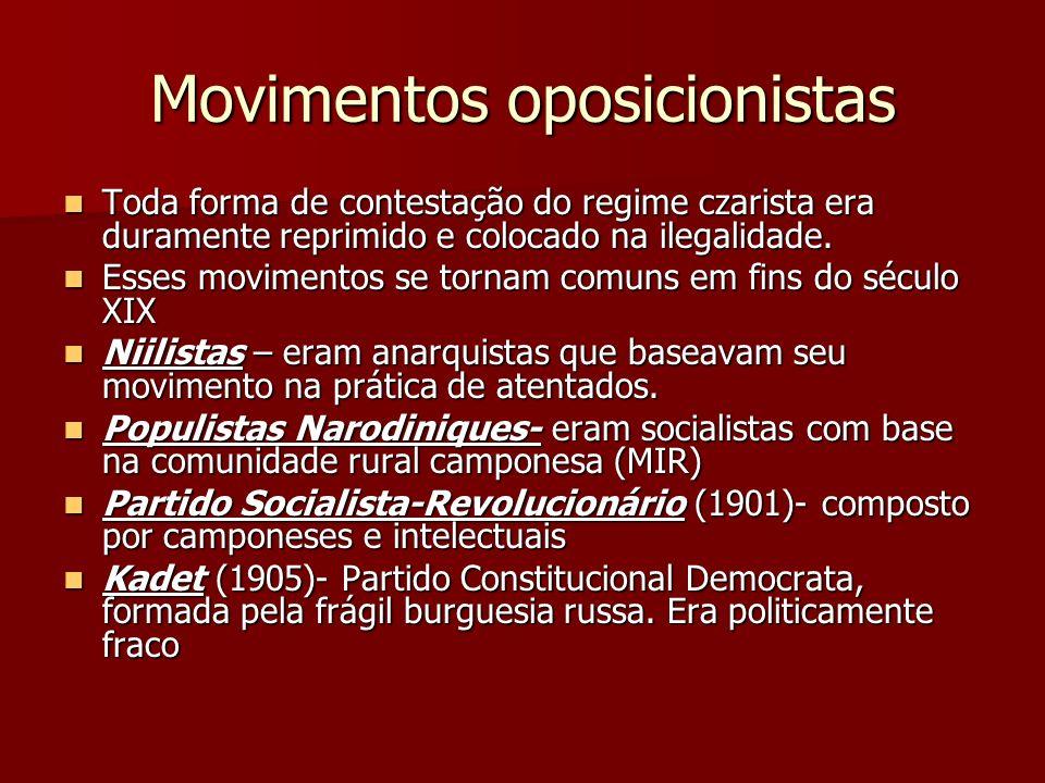 Movimentos oposicionistas Toda forma de contestação do regime czarista era duramente reprimido e colocado na ilegalidade. Toda forma de contestação do