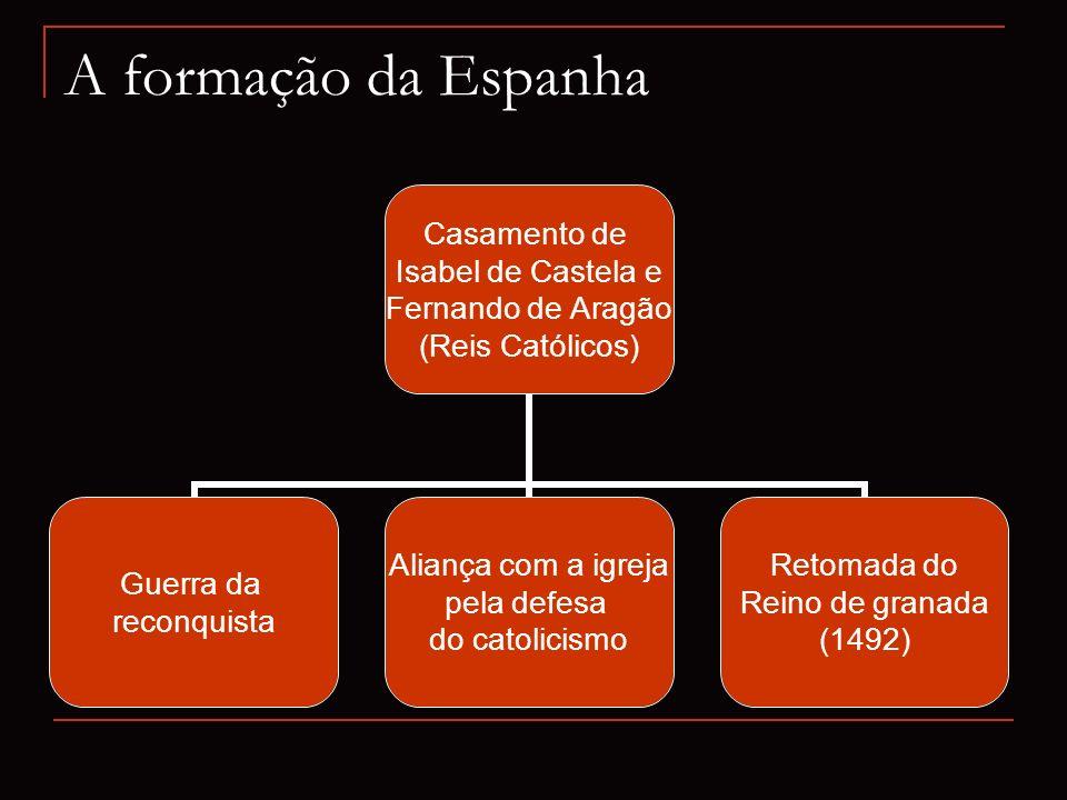 A formação da Espanha Casamento de Isabel de Castela e Fernando de Aragão (Reis Católicos) Guerra da reconquista Aliança com a igreja pela defesa do c