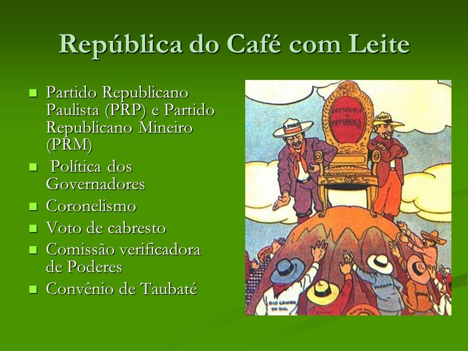 República do Café com Leite Partido Republicano Paulista (PRP) e Partido Republicano Mineiro (PRM) Partido Republicano Paulista (PRP) e Partido Republ