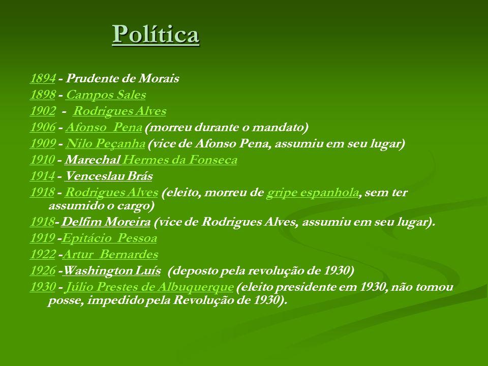 Política 18941894 - Prudente de Morais 18981898 - Campos SalesCampos Sales 19021902 - Rodrigues AlvesRodrigues Alves 19061906 - Afonso Pena (morreu du